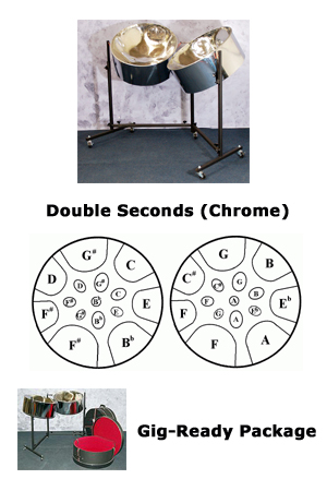 (2)-Import Series Double Seconds