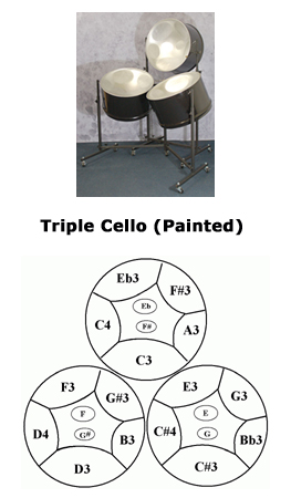 (3)-Import Series Triple Cello